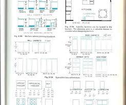 standard dishwasher dimensions. Modren Dishwasher Dishwashers Standard Size Dishwasher Dimensions  Uk  Intended Standard Dishwasher Dimensions F