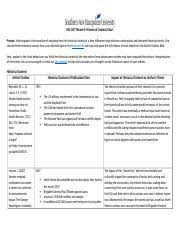 Historical Context Chart Assignment 5 3 1 Activity Historical Context Chart Docx