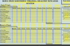 Meet Your Goals Chart Your Results Earn A Reward Weight