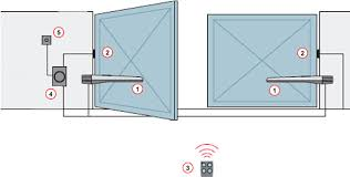 nice kit toona electric gates automated double swing gates nice automation toona kit