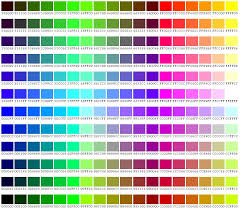 Web Color Chart Names Working Principle Of Color Codes All About Of