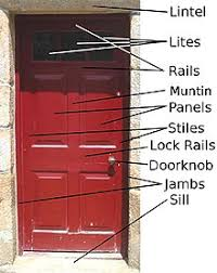 a diagram ilrating the ponents of a panel door