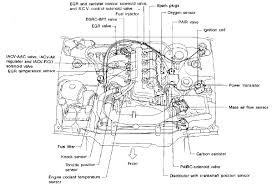 ka24de wiring harness diagram ka24de wiring diagrams online