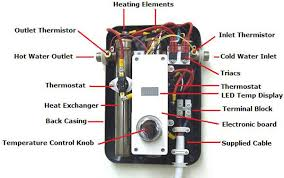 wiring diagram for 240 volt hot water heater the wiring diagram hot water heater wiring diagram for 220 volt nilza wiring diagram
