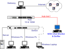 centurylink dsl phone line wiring diagram tractor repair nid telephone box wiring diagram in addition nid box wiring moreover nid for dsl wiring diagram