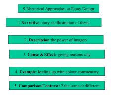 essay on imagery my village essay english essay questions narrative essay ideas my village essay english essay questions narrative essay ideas