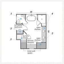 Ada Bathroom Design Ideas New Decorating Design
