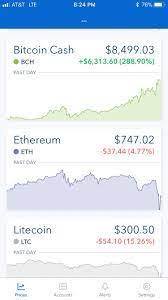 Should investors buy these cryptocurrency stocks amid coinbase ipo? Bitcoin Cash Bch Gains Major Ground On Bitcoin Btc After Coinbase Enables Funds Steemit