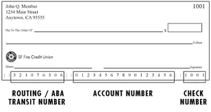 Direct Deposit Forms Sf Fire Credit Union