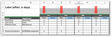 Budgeting Template Excel Project Budget Template Excel Fully Planned Project In 1