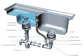 Install Bathroom Sink Custom Bathroom Sink Plumbing Parts Installing Bathroom Sink Plumbing Parts