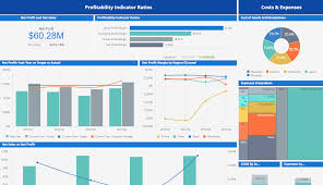 Prepare A Chart For Distribution Network For Different Products 14 Useful Methods For A Successful Data Visualization With