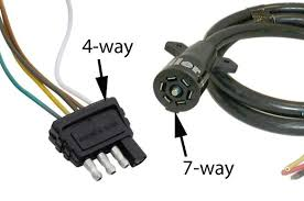 install trailer wiring harness honda pilot wiring diagram 2009 honda crv trailer wiring harness diagram and hernes