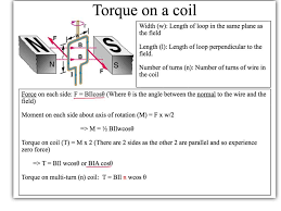 electric motor physics. A Level Physics: AQA Unit 4: Electric Motor Physics R
