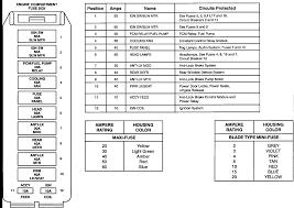 1993 ford taurus fuse box diagram wiring diagrams best 1993 ford taurus fuse box diagram