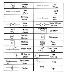 electrical plan in the the wiring diagram electrical plan legend symbols wiring diagram wiring diagram
