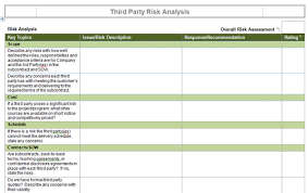 Perform Quantitative Risk Analysis Templates | Project Management ...