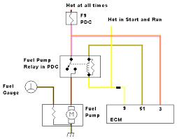 1990 jeep yj wiring diagram 1990 image wiring diagram 1991 jeep wrangler yj wiring diagram jodebal com on 1990 jeep yj wiring diagram