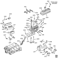 Chevy 4 3 tbi engine diagram get free about l6 chevrolet 4 3 engine diagram