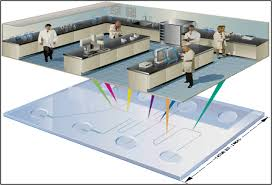 Lab On A Chip Research