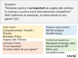 essay technique monetary and supply side policies  25 2 topic hooks competitiveness growth shocks monetary policy