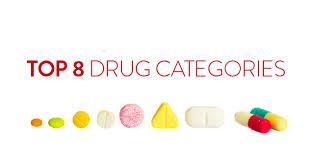Drug Classification Chart Mesmerizing Top 44 Drug CategoriesCasa Palmera