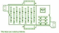 lincoln town car fuse box diagram circuit wiring diagrams 2003 lincoln town car fuse box diagram