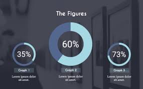 Presentation Charts And Graphs Free Best Free Online Presentation Software Presentation Tools