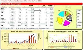 Sales Forecast Template Excel Excel Sales Report Discopolis Club