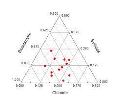 New Originlab Graphgallery