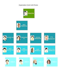 Microsoft Office Org Chart Tool Systematic Best Tool For Org Chart Microsoft Office Org