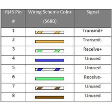 how to wire an ethernet jack tektel rj45 wiring scheme 568a rj45 wiring scheme 568b