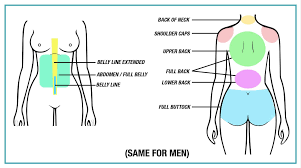 abdomen and back laser hair removal treatment area
