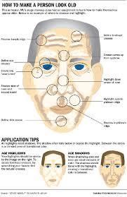 Old Age Makeup Chart Www Bedowntowndaytona Com