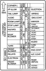 mercury villager 1st generation (1993 1998) fuse box diagram 1993 Mercury Villager Motor Schematic at Removing Engine Fuse Box Mercury Villager 1997