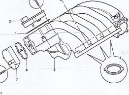 Land Rover Freelander Abs Wiring Diagram