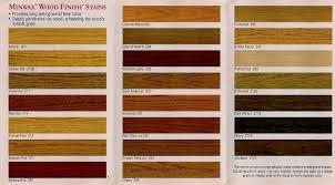 Duraseal Floor Finish Colors Carpet Vidalondon Hardwood