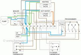 coleman rv ac thermostat wiring diagram wiring diagram for car indoor ac wiring diagram also 15 coleman mach wiring diagram also dometic duo therm wiring diagram