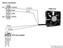 cpu cooling fan wiring diagram images diagram further ac fan 3 pin cpu fan wiring diagram 3 circuit and schematic