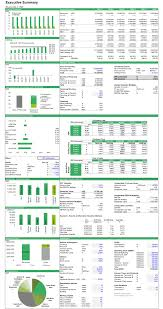 Cash Flow Summary Template Hotel Investment Financial Model Template Financial