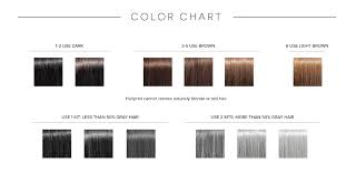 Dark Brown Red Hair Color Chart How Do I Choose The Hairprint Kit That Is Best For Me