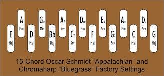 Autoharp Factory Tunings