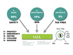 Finanstra Financial Freedom Within Reach Indexed