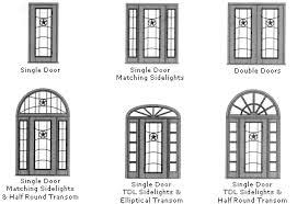 Door Design Types With Types Of Doors Asafon Ggec