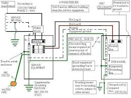 100 amp detached sub panel wiring diagram wiring diagram user wiring a subpanel in a detached garage wiring diagrams 100 amp detached sub panel wiring diagram