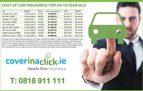 car insurance for young drivers coverina ie sunday independent