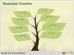 Visualize Your Organization's History With 24Point0's Business ...
