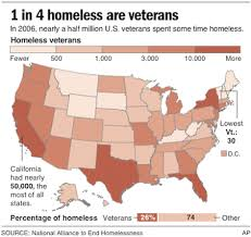 essay on homeless veterans   public school system essayessays   largest database of quality sample essays and research papers on conclusion on homelessness