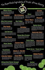 home nutrition facts dunn sb 1030 r1 option2