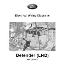 land rover defender wiring diagram pdf land image land rover defender electric wiring diagrams lhd on land rover defender wiring diagram pdf